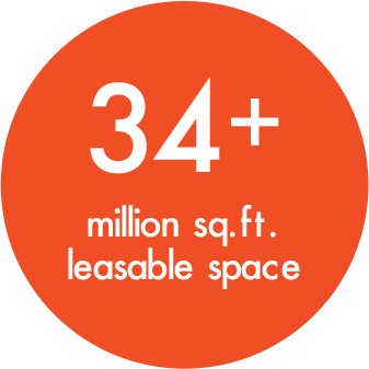 34+ million sq. ft. leasable space
